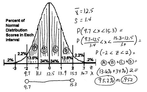 Use the Standard Normal to Compute Probabilities of Normal